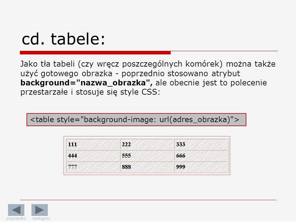 cd. tabele: