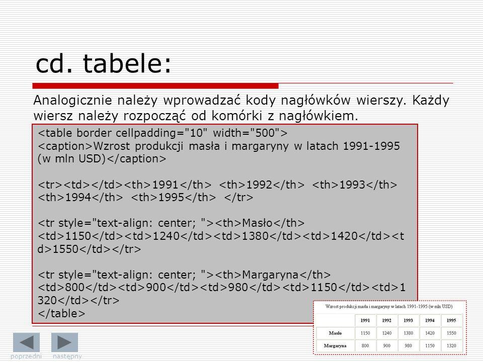 cd. tabele: Analogicznie należy wprowadzać kody nagłówków wierszy. Każdy wiersz należy rozpocząć od komórki z nagłówkiem.