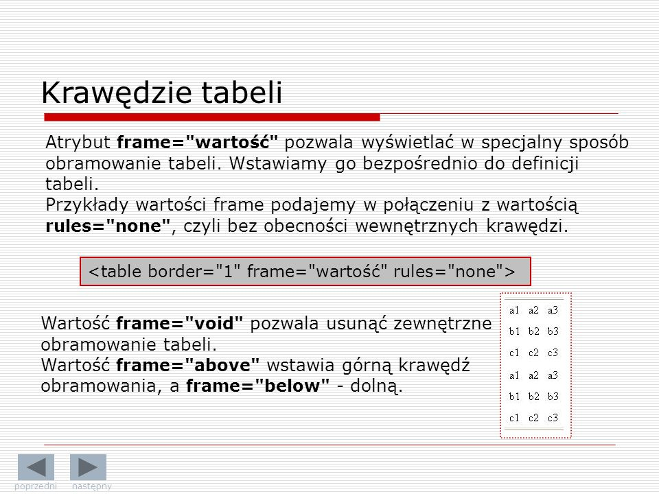 Krawędzie tabeli Atrybut frame= wartość pozwala wyświetlać w specjalny sposób obramowanie tabeli. Wstawiamy go bezpośrednio do definicji tabeli.