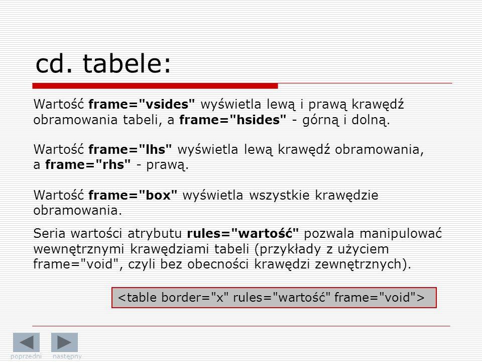 cd. tabele: Wartość frame= vsides wyświetla lewą i prawą krawędź obramowania tabeli, a frame= hsides - górną i dolną.