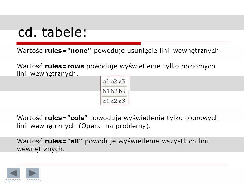 cd. tabele: Wartość rules= none powoduje usunięcie linii wewnętrznych. Wartość rules=rows powoduje wyświetlenie tylko poziomych linii wewnętrznych.