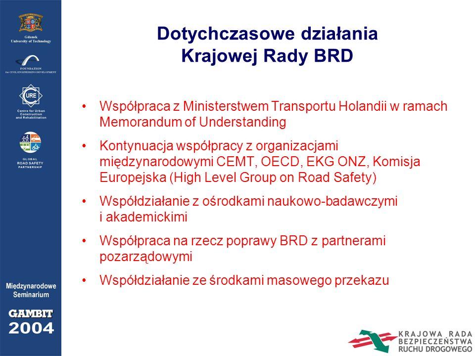 Dotychczasowe działania Krajowej Rady BRD