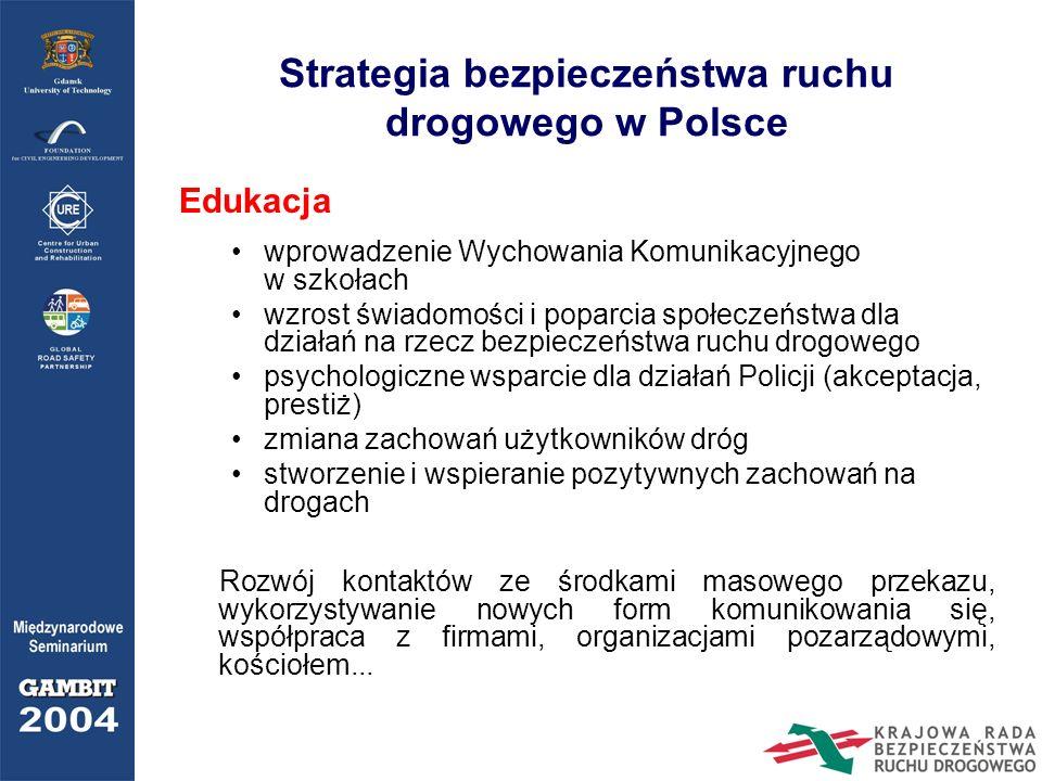 Strategia bezpieczeństwa ruchu drogowego w Polsce