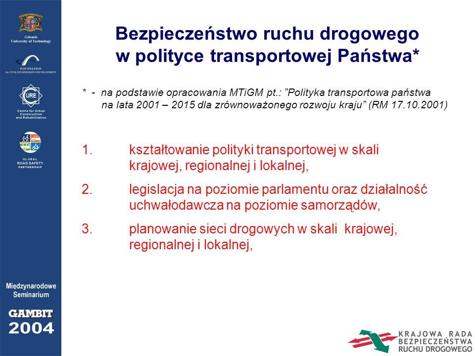 Bezpieczeństwo ruchu drogowego w polityce transportowej Państwa*