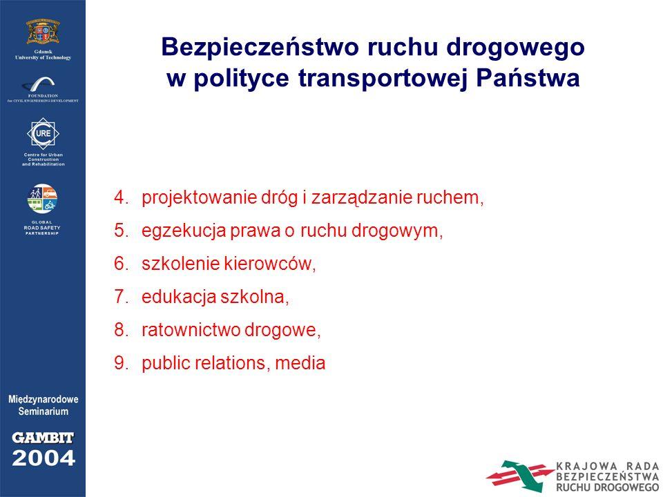 Bezpieczeństwo ruchu drogowego w polityce transportowej Państwa