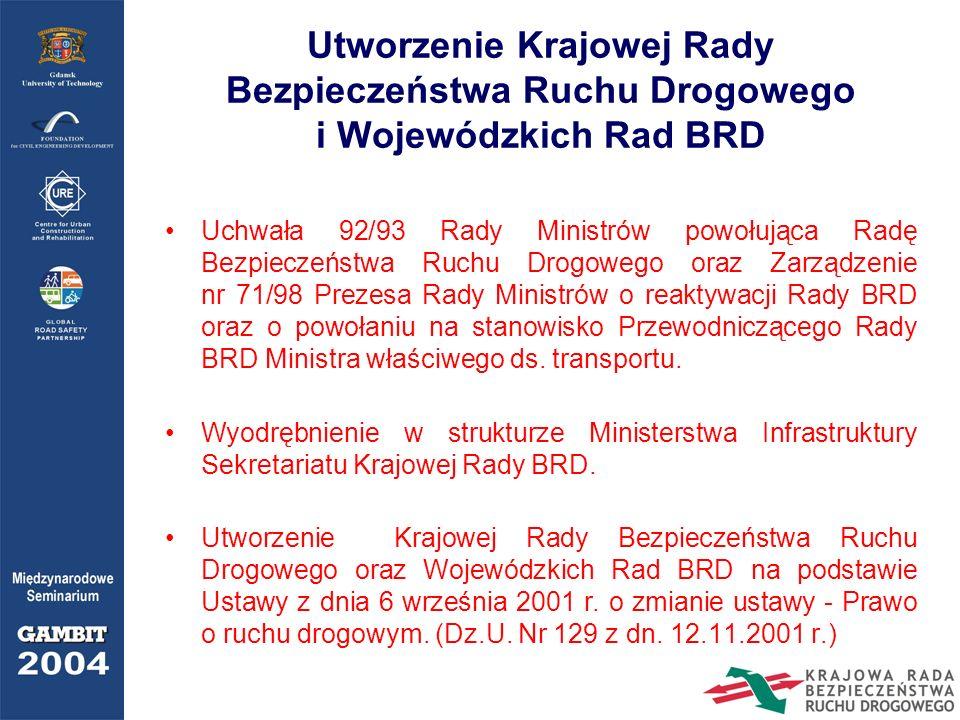 Utworzenie Krajowej Rady Bezpieczeństwa Ruchu Drogowego i Wojewódzkich Rad BRD