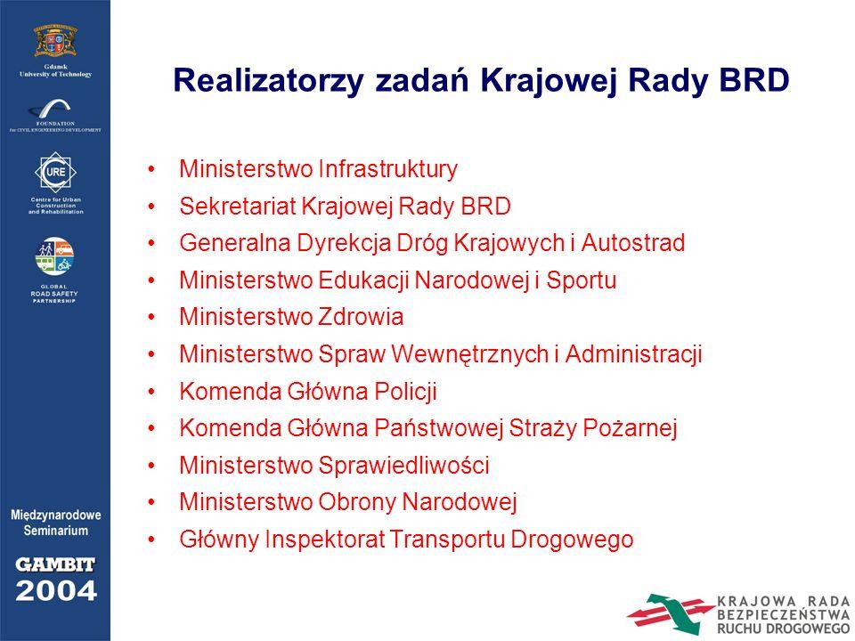 Realizatorzy zadań Krajowej Rady BRD