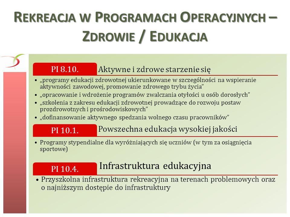 Rekreacja w Programach Operacyjnych – Zdrowie / Edukacja