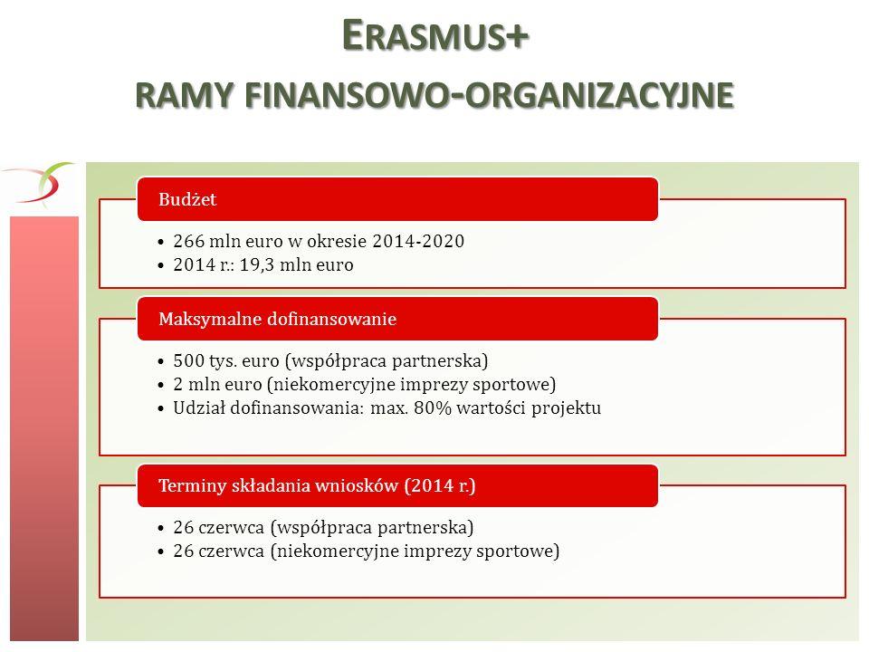 Erasmus+ ramy finansowo-organizacyjne