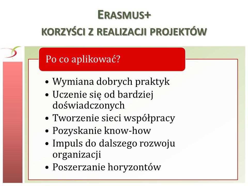 Erasmus+ korzyści z realizacji projektów