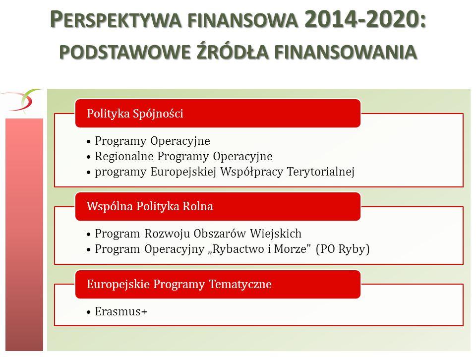 Perspektywa finansowa 2014-2020: podstawowe źródła finansowania