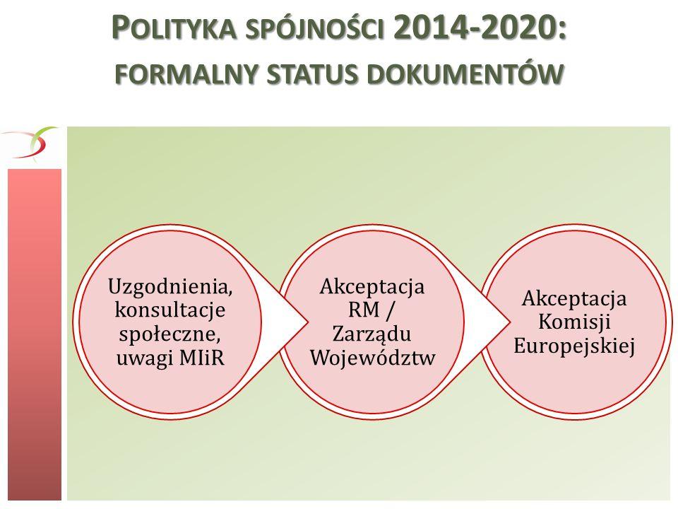 Polityka spójności 2014-2020: formalny status dokumentów
