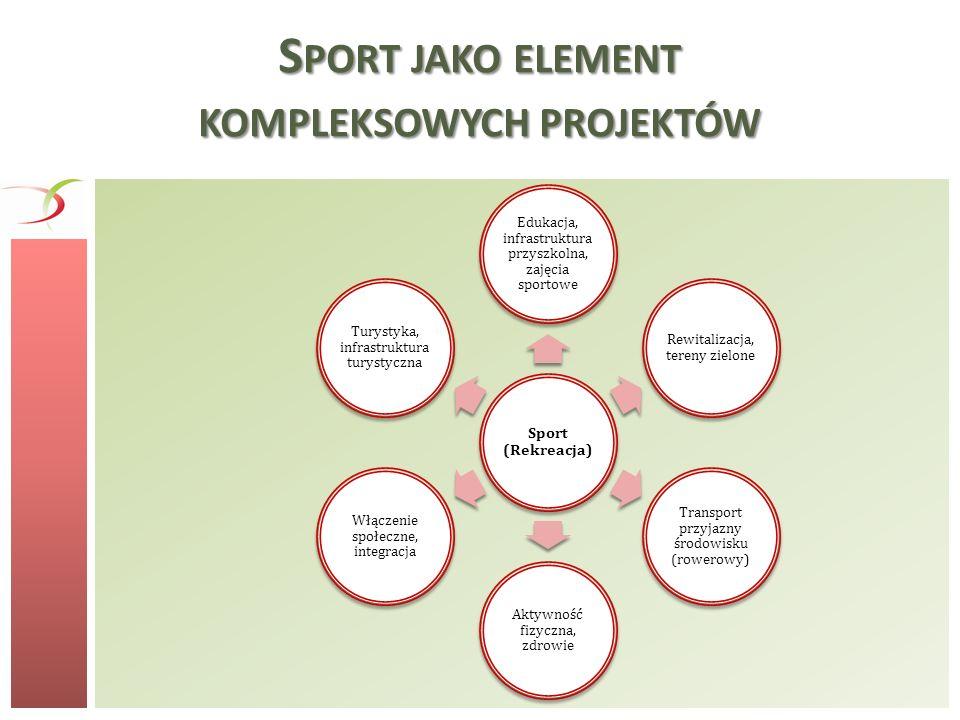 Sport jako element kompleksowych projektów