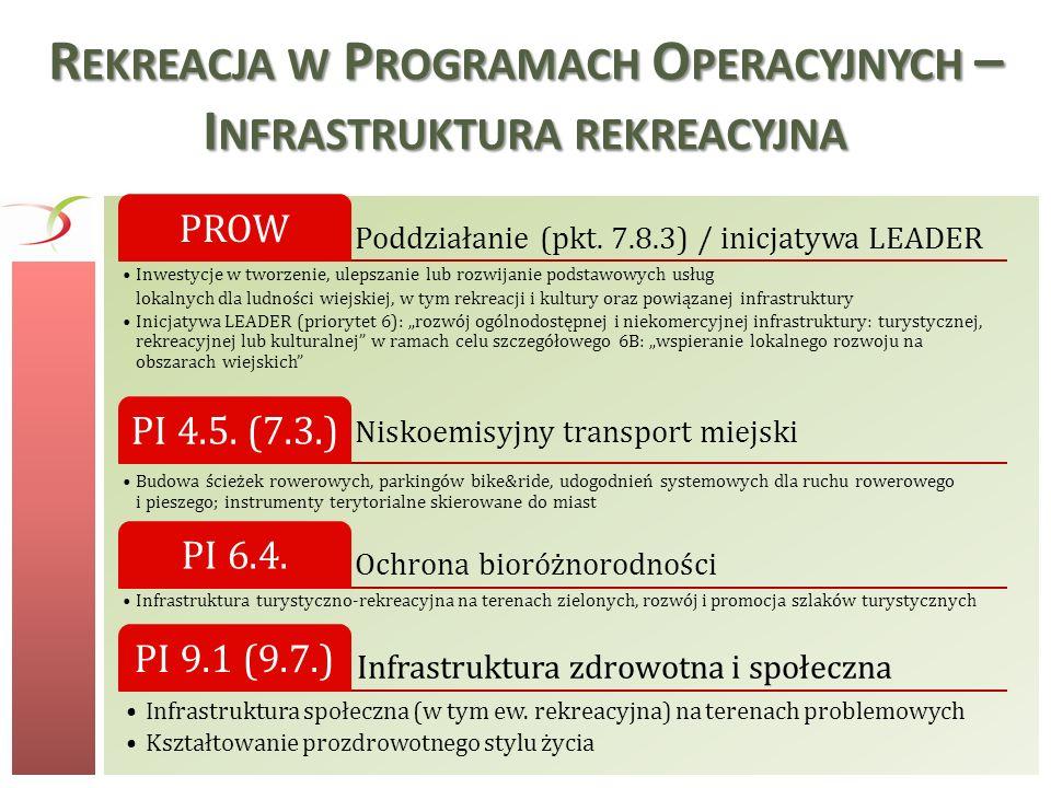 Rekreacja w Programach Operacyjnych – Infrastruktura rekreacyjna