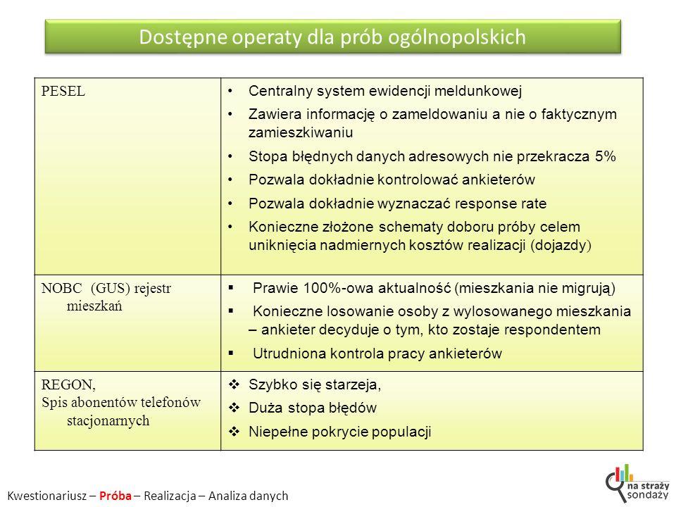 Dostępne operaty dla prób ogólnopolskich