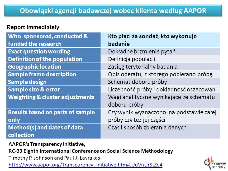 Obowiązki agencji badawczej wobec klienta według AAPOR