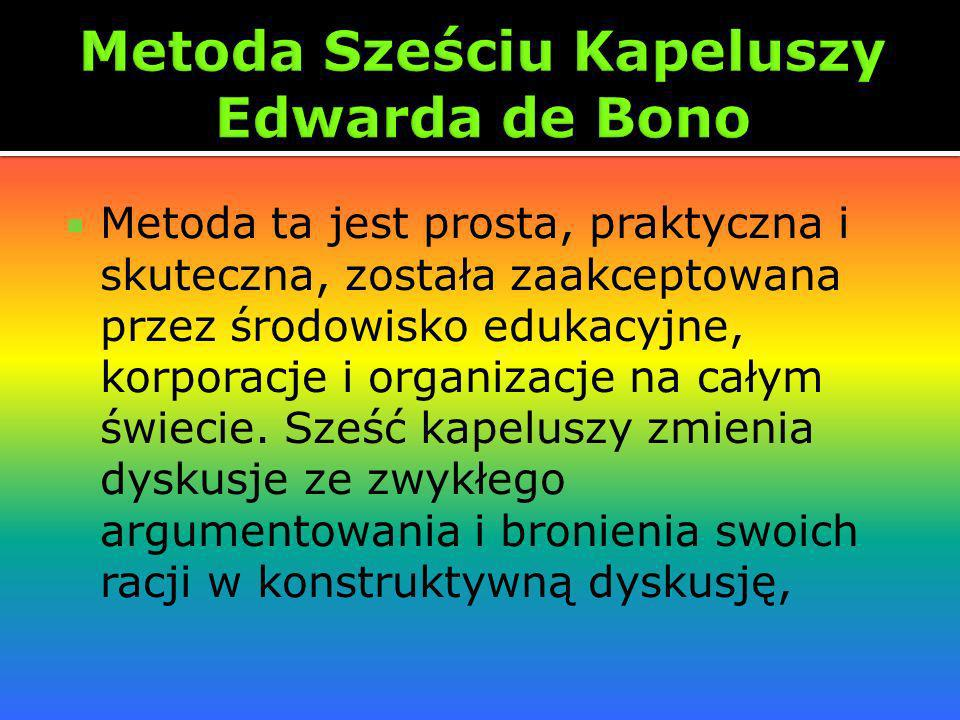 Metoda Sześciu Kapeluszy Edwarda de Bono