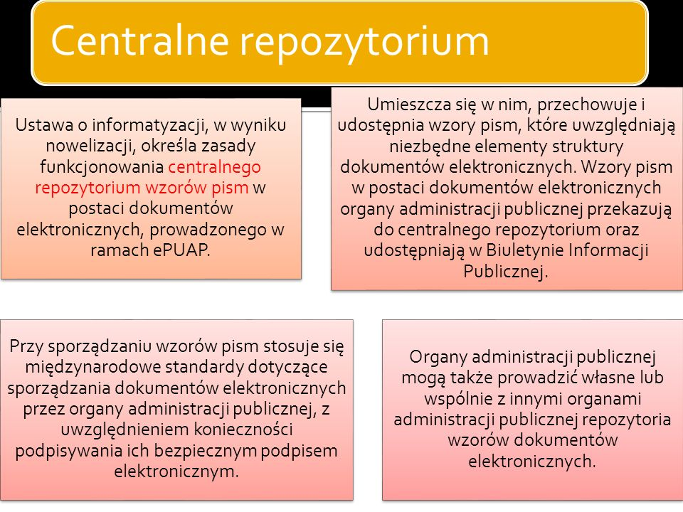 Centralne repozytorium