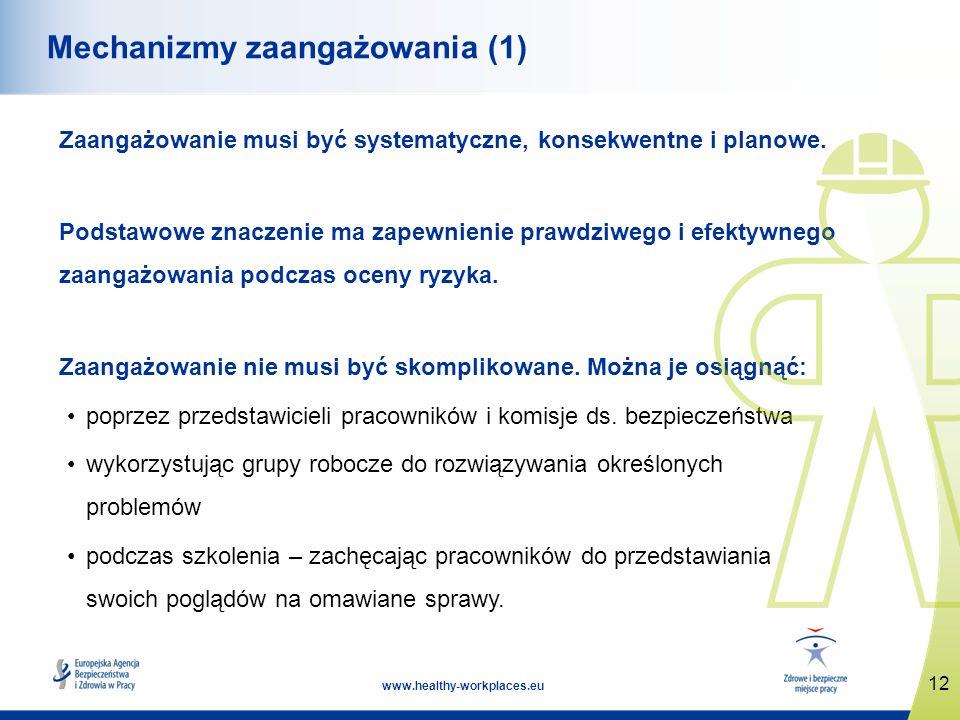 Mechanizmy zaangażowania (1)