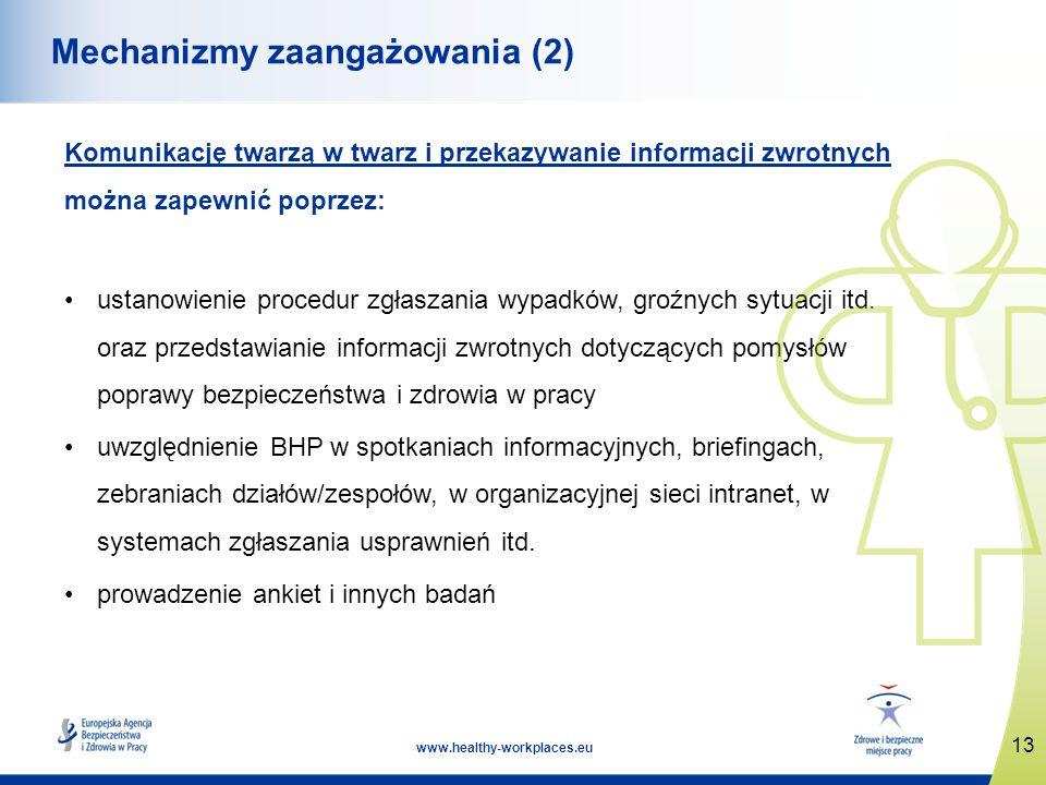 Mechanizmy zaangażowania (2)