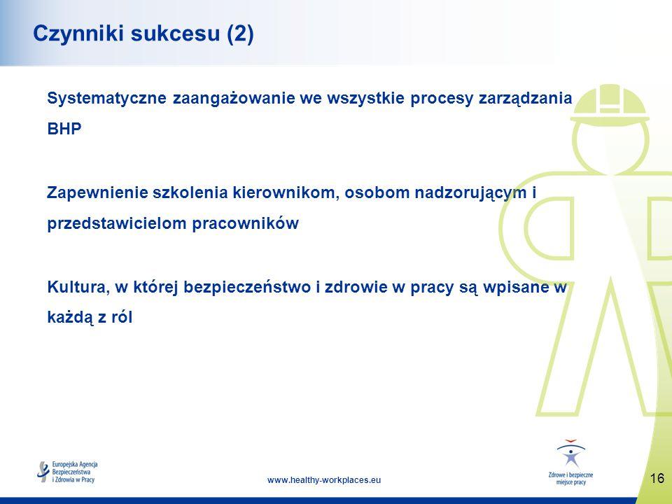 Czynniki sukcesu (2)