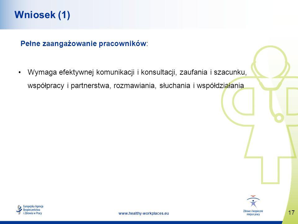 Wniosek (1) Pełne zaangażowanie pracowników:
