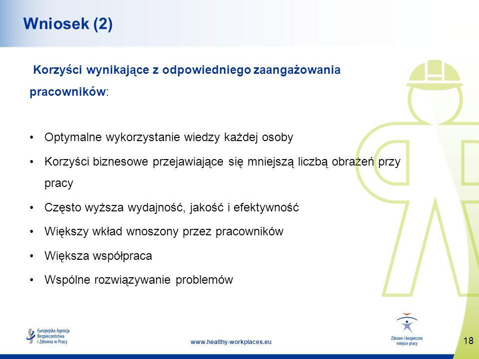 Wniosek (2) Korzyści wynikające z odpowiedniego zaangażowania pracowników: Optymalne wykorzystanie wiedzy każdej osoby.