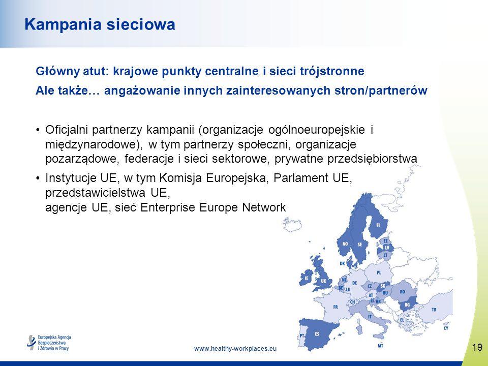 Kampania sieciowa Główny atut: krajowe punkty centralne i sieci trójstronne. Ale także… angażowanie innych zainteresowanych stron/partnerów.