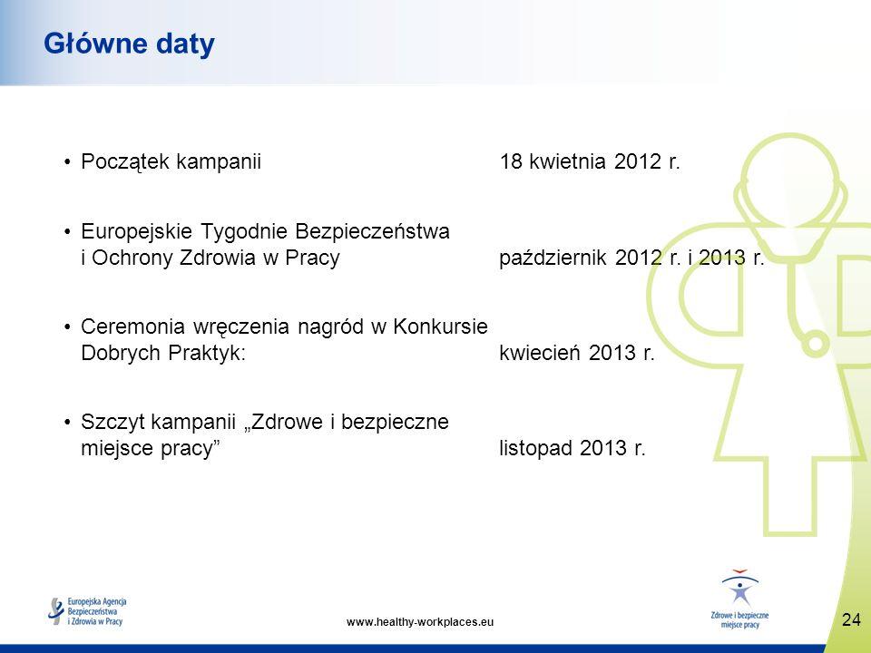 Główne daty Początek kampanii 18 kwietnia 2012 r.