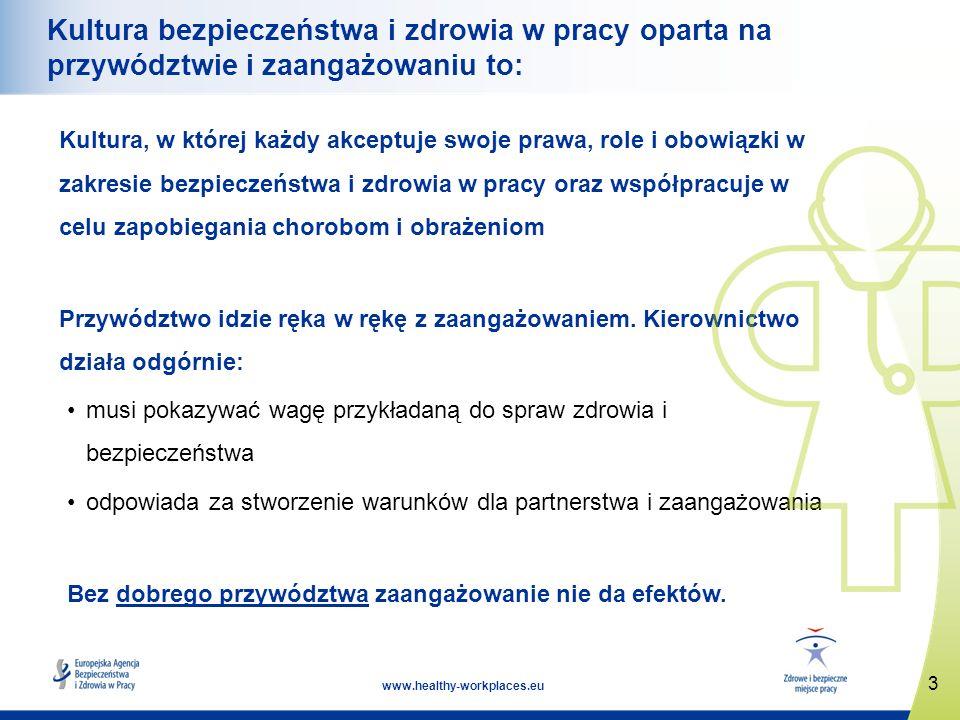 Kultura bezpieczeństwa i zdrowia w pracy oparta na przywództwie i zaangażowaniu to:
