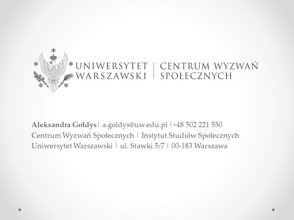 Aleksandra Gołdys| a. goldys@uw. edu