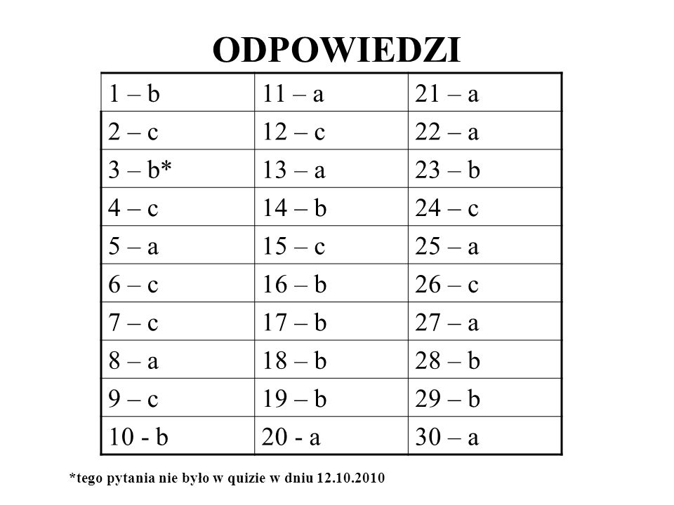 ODPOWIEDZI 1 – b 11 – a 21 – a 2 – c 12 – c 22 – a 3 – b* 13 – a