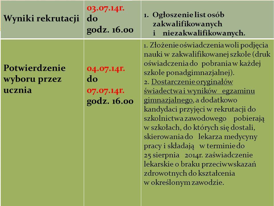 Potwierdzenie wyboru przez ucznia 04.07.14r. 07.07.14r.