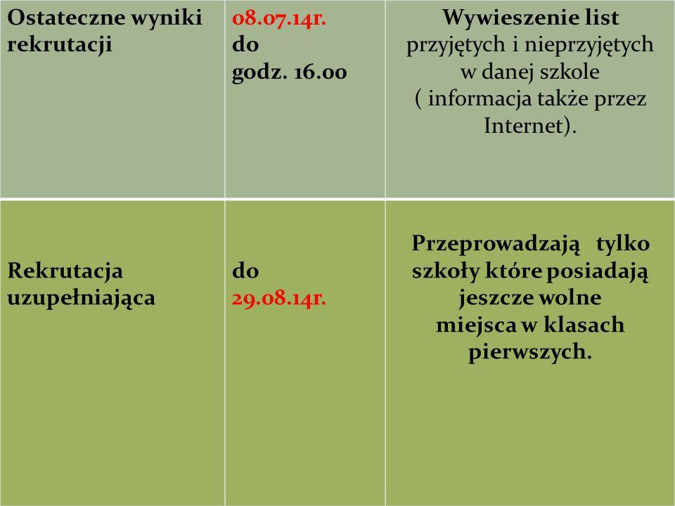 Ostateczne wyniki rekrutacji 08.07.14r. do godz. 16.00