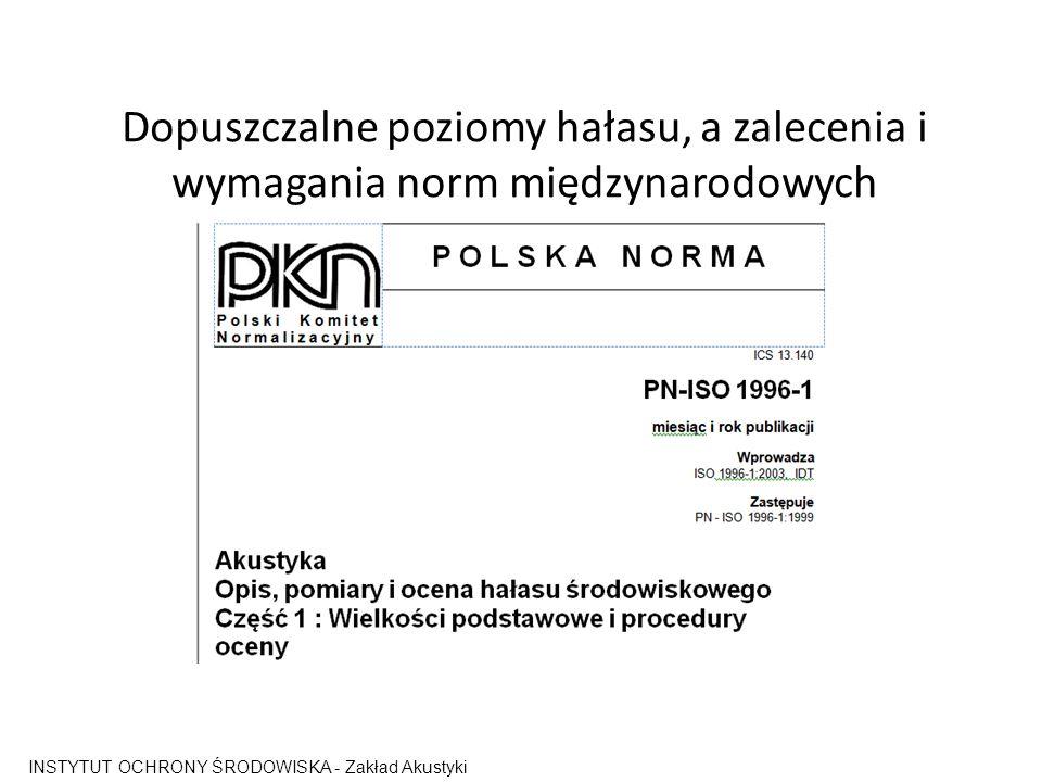 INSTYTUT OCHRONY ŚRODOWISKA - Zakład Akustyki