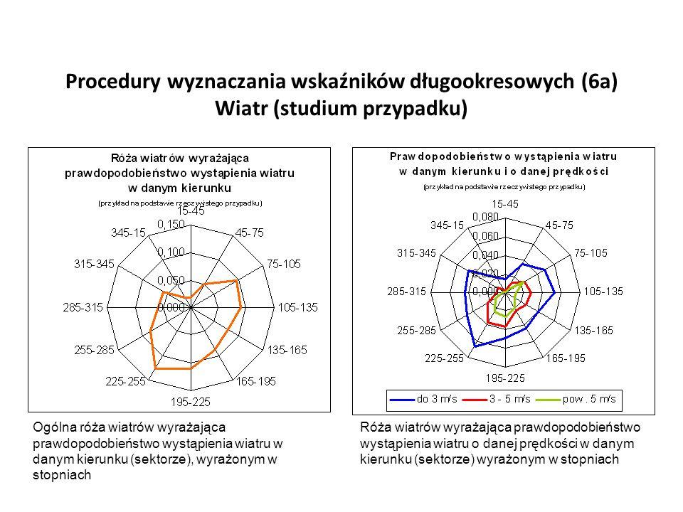 Procedury wyznaczania wskaźników długookresowych (6a) Wiatr (studium przypadku)