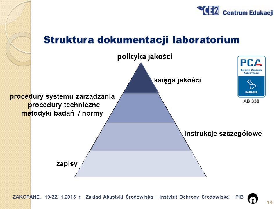 Struktura dokumentacji laboratorium