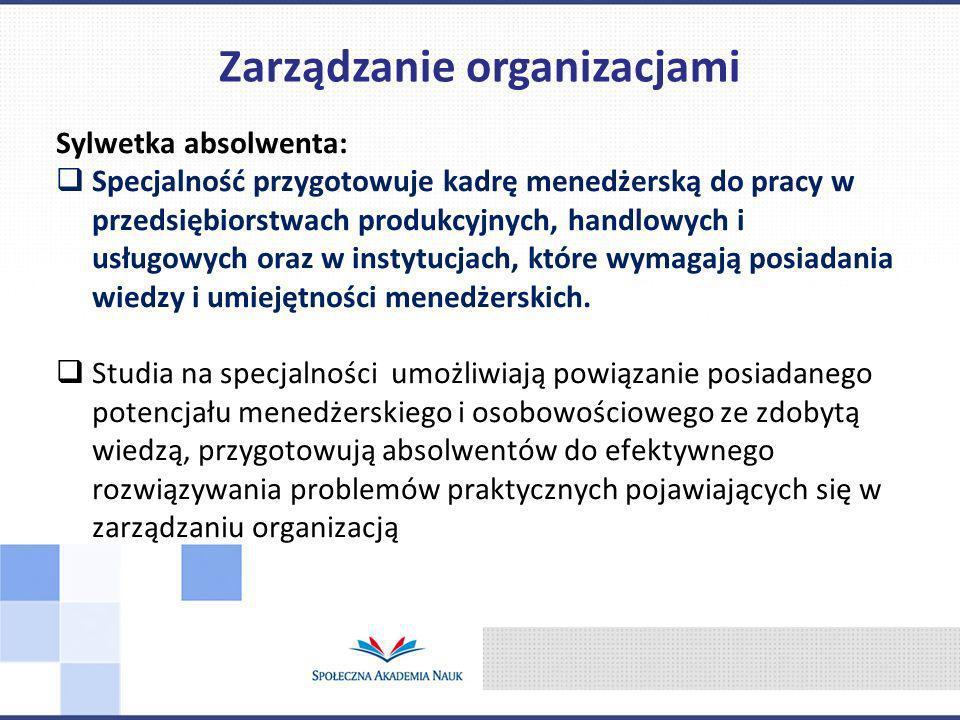 Zarządzanie organizacjami