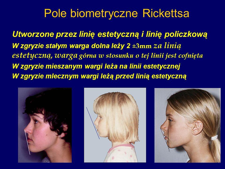Pole biometryczne Rickettsa