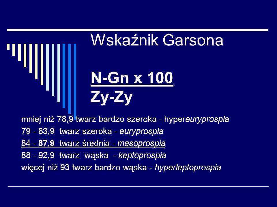 Wskaźnik Garsona N-Gn x 100 Zy-Zy