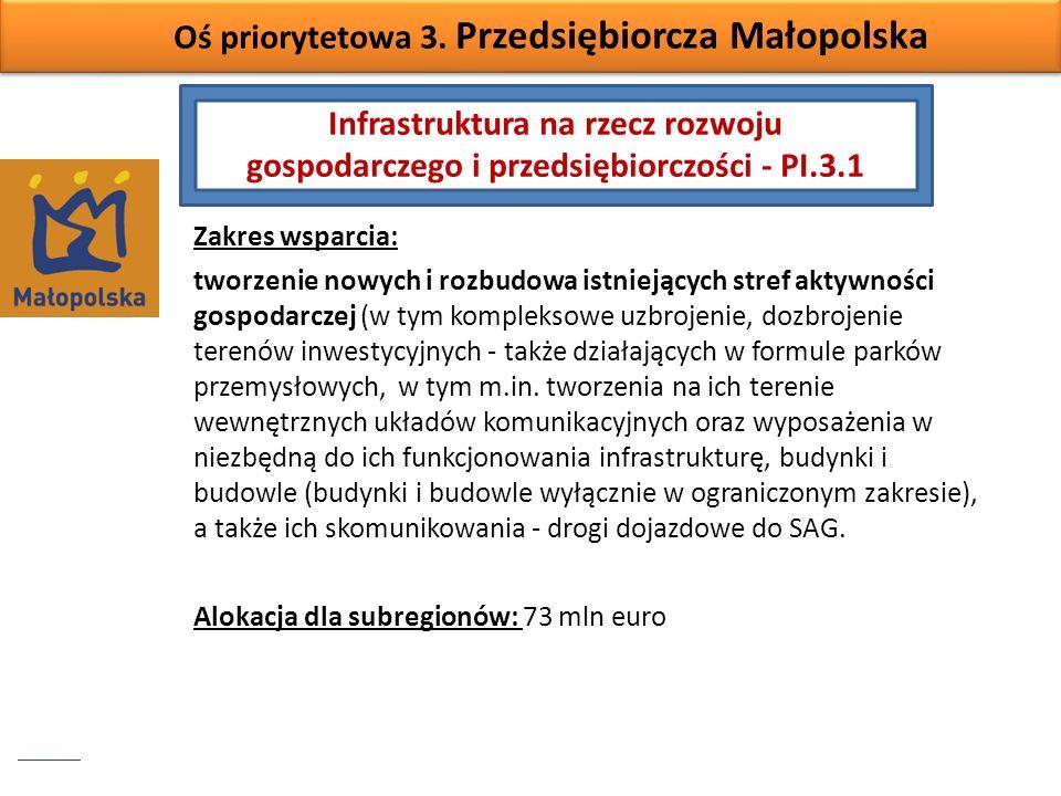 Oś priorytetowa 3. Przedsiębiorcza Małopolska