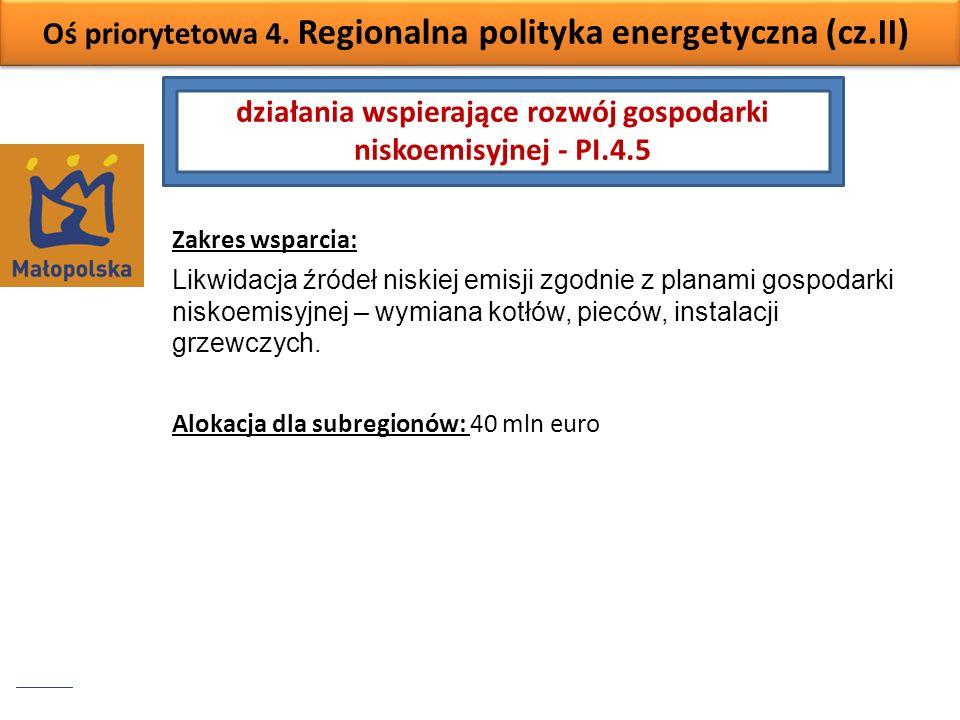 działania wspierające rozwój gospodarki niskoemisyjnej - PI.4.5