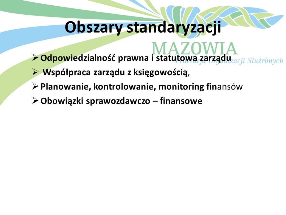 Obszary standaryzacji