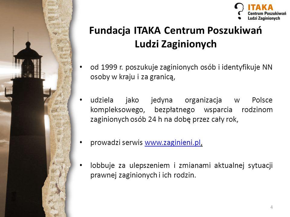 Fundacja ITAKA Centrum Poszukiwań Ludzi Zaginionych