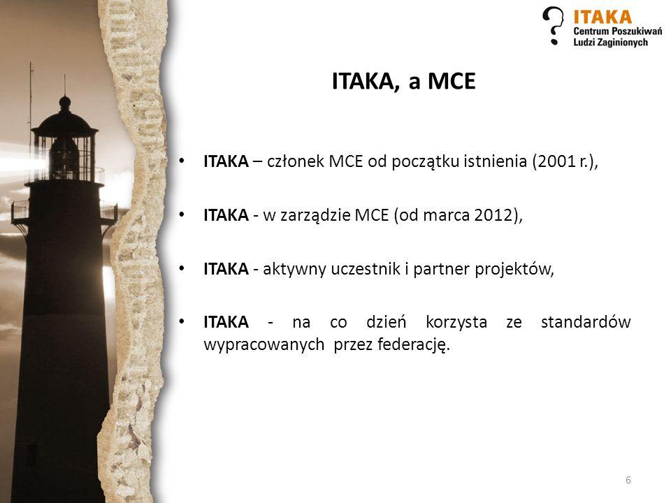 ITAKA, a MCE ITAKA – członek MCE od początku istnienia (2001 r.),