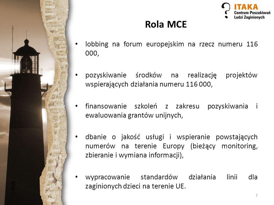 Rola MCE lobbing na forum europejskim na rzecz numeru 116 000,