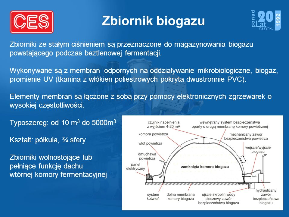 Zbiornik biogazu Zbiorniki ze stałym ciśnieniem są przeznaczone do magazynowania biogazu powstającego podczas beztlenowej fermentacji.