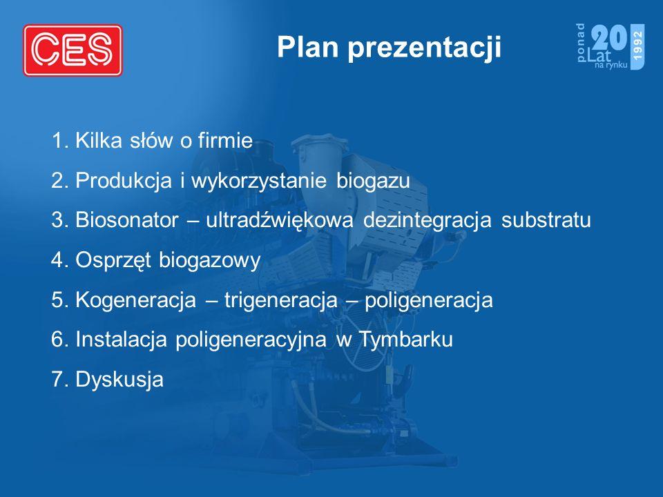 Plan prezentacji 1. Kilka słów o firmie