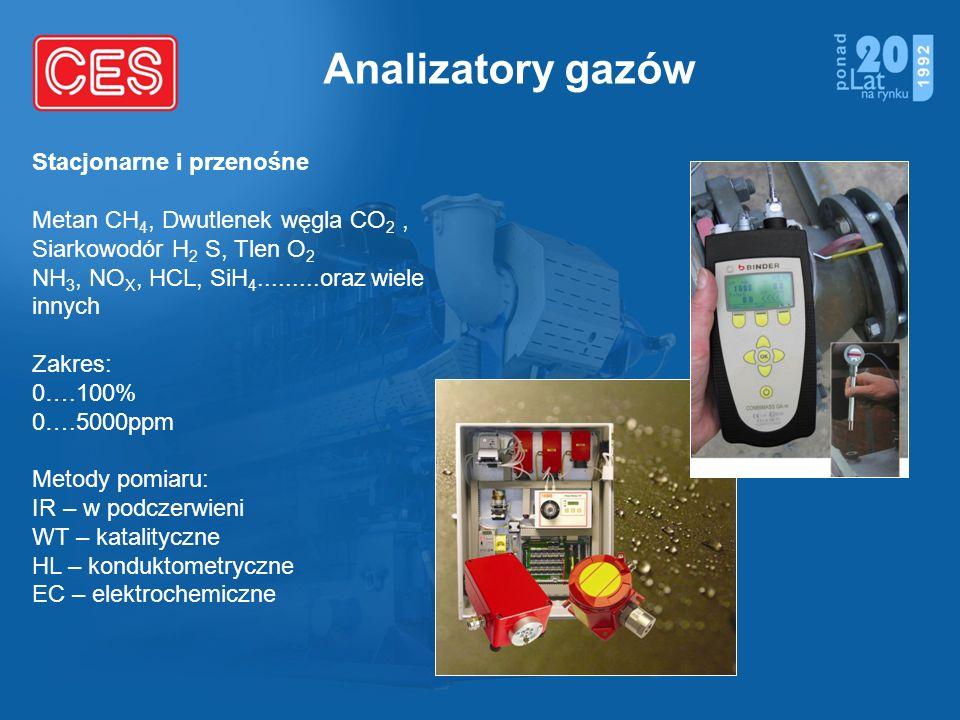 Analizatory gazów Stacjonarne i przenośne