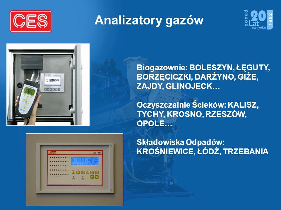 Analizatory gazów Biogazownie: BOLESZYN, ŁĘGUTY, BORZĘCICZKI, DARŻYNO, GIŻE, ZAJDY, GLINOJECK…